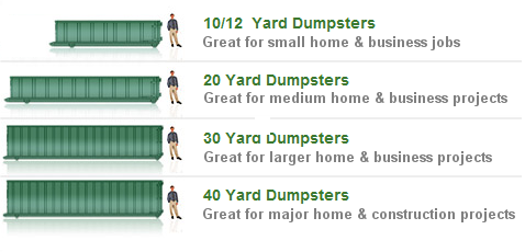 Rental comparison chart for Dumpsters